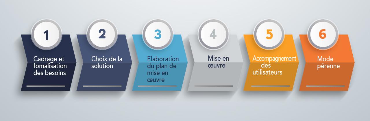 infographie-approche-parinet v2